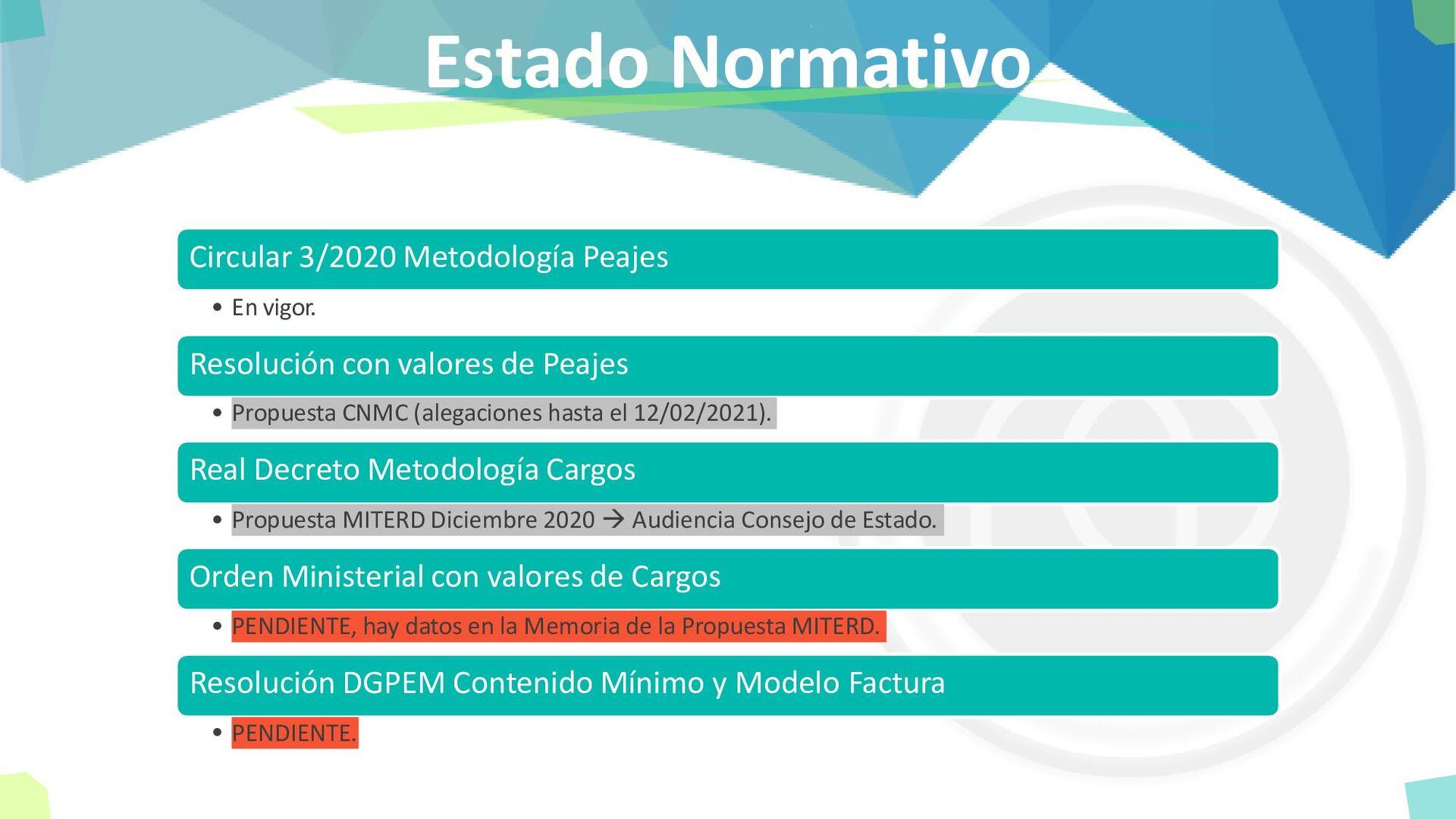Estado Normativo Circular 3/2020 Metodología Pe...