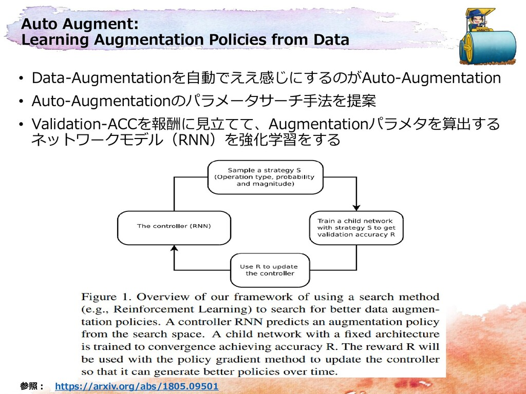 Auto Augment: Learning Augmentation Policies fr...