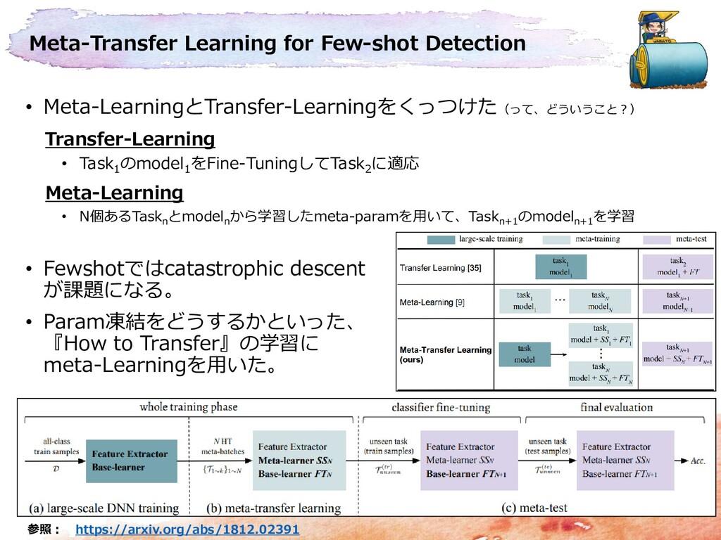 Meta-Transfer Learning for Few-shot Detection •...