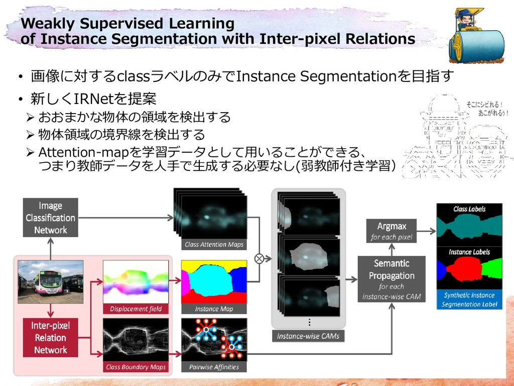 Weakly Supervised Learning of Instance Segmenta...