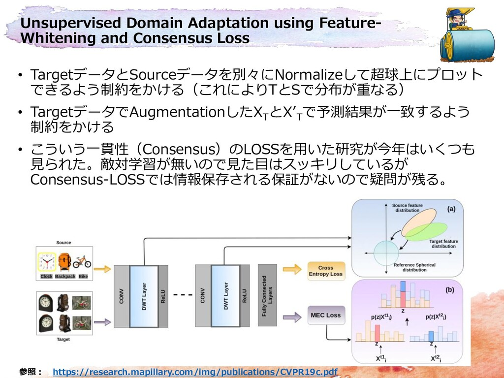 Unsupervised Domain Adaptation using Feature- W...