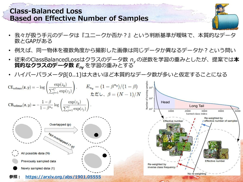 Class-Balanced Loss Based on Effective Number o...