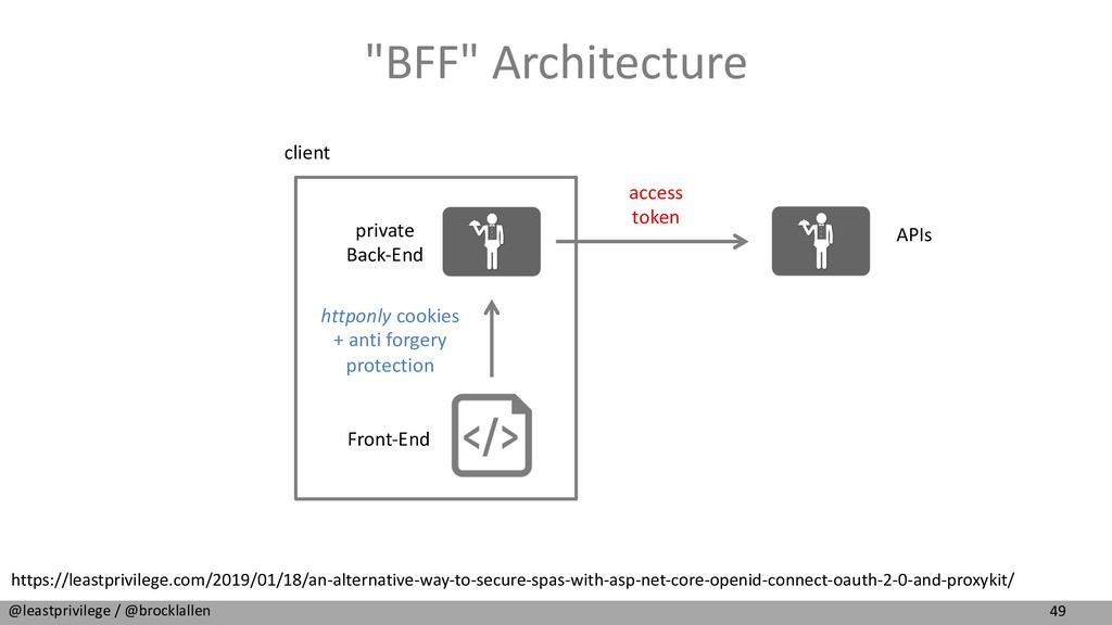 """49 @leastprivilege / @brocklallen """"BFF"""" Archite..."""