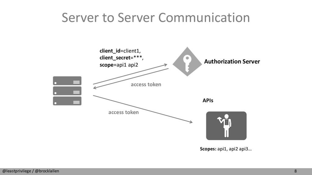 8 @leastprivilege / @brocklallen Server to Serv...