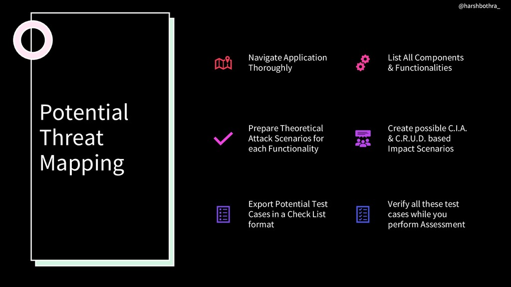 Potential Threat Mapping Navigate Application T...