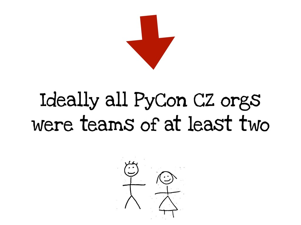 Ideally all PyCon CZ orgs were teams of at leas...
