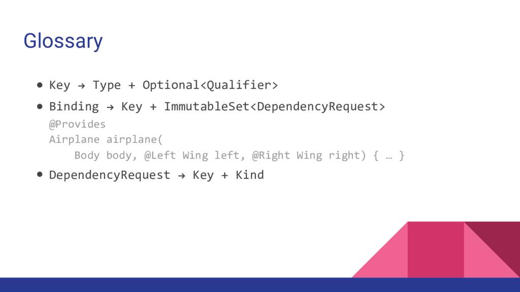 Glossary ● Key ! Type + Optional<Qualifier> ● B...