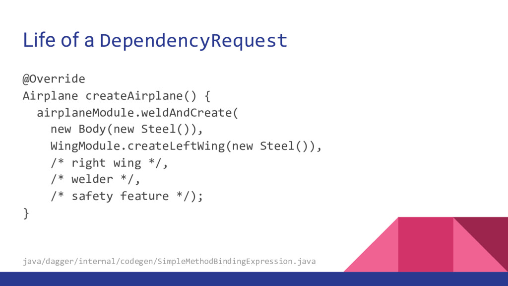 Life of a DependencyRequest @Override Airplane ...