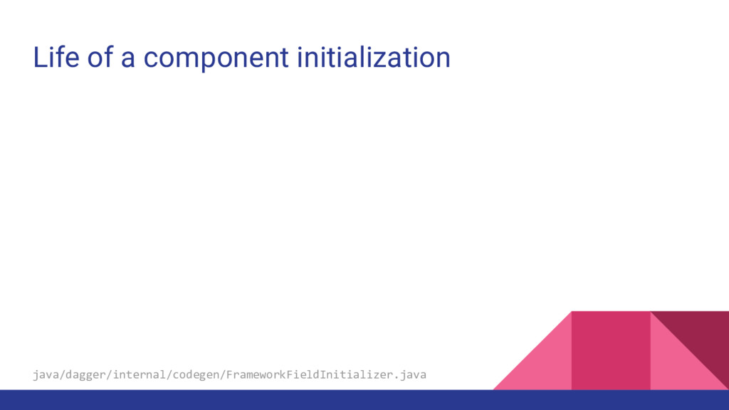 Life of a component initialization java/dagger/...
