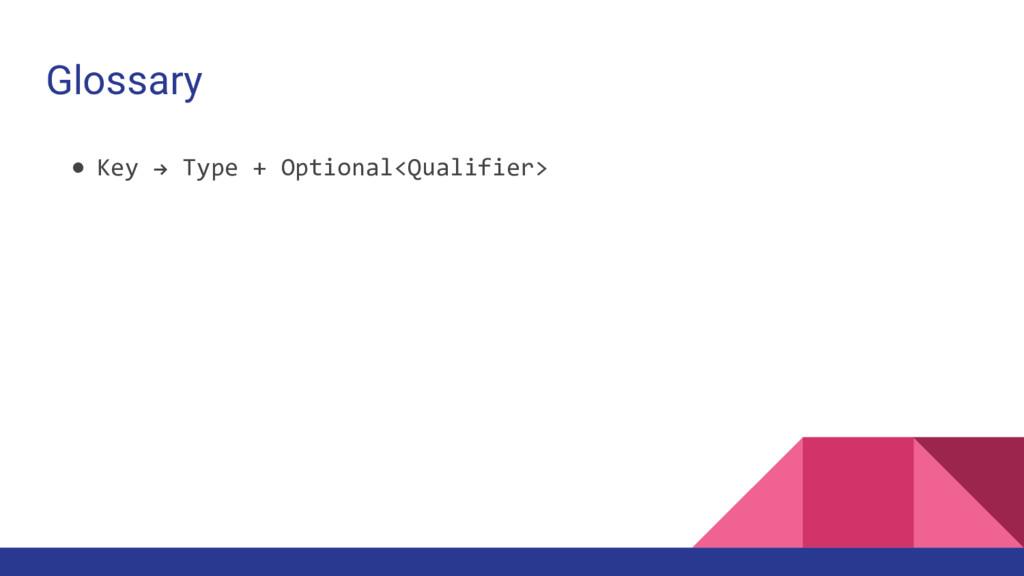 Glossary ● Key ! Type + Optional<Qualifier>
