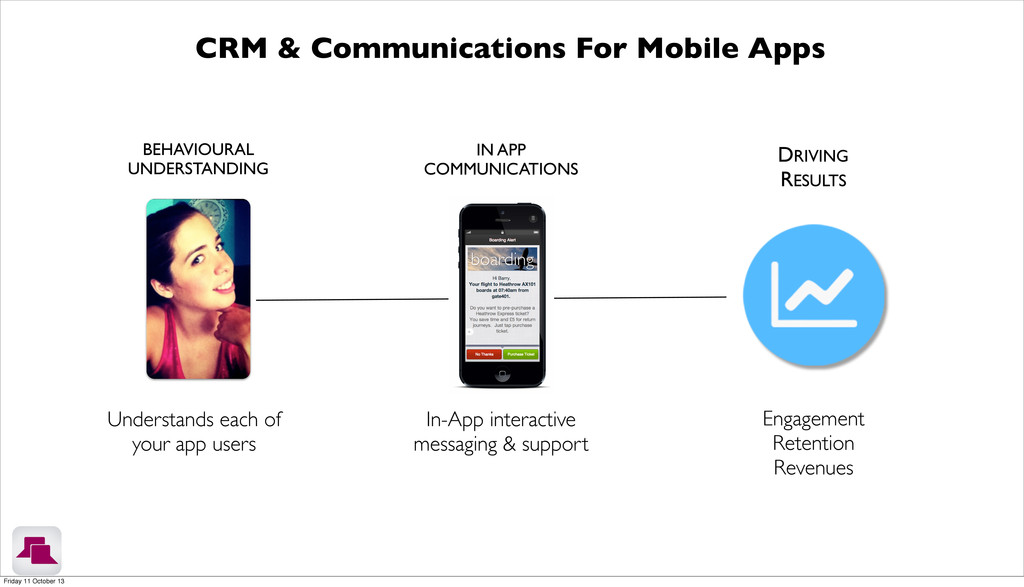 IN APP COMMUNICATIONS In-App interactive messag...