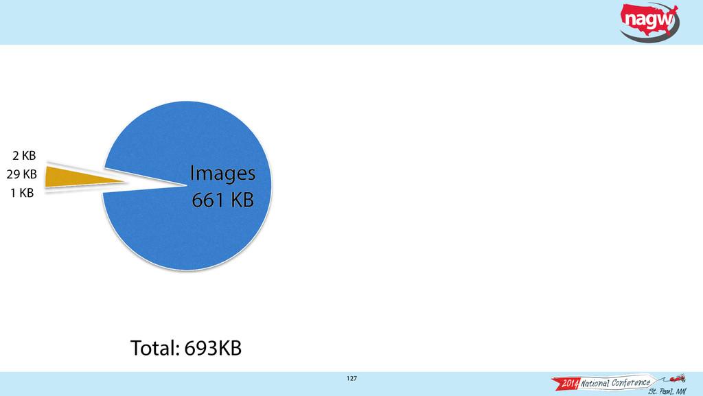 127 2 KB 29 KB 1 KB Images 661 KB Total: 693KB