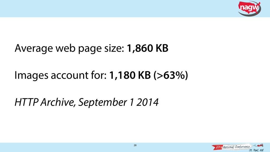 28 Average web page size: 1,860 KB  Images ac...