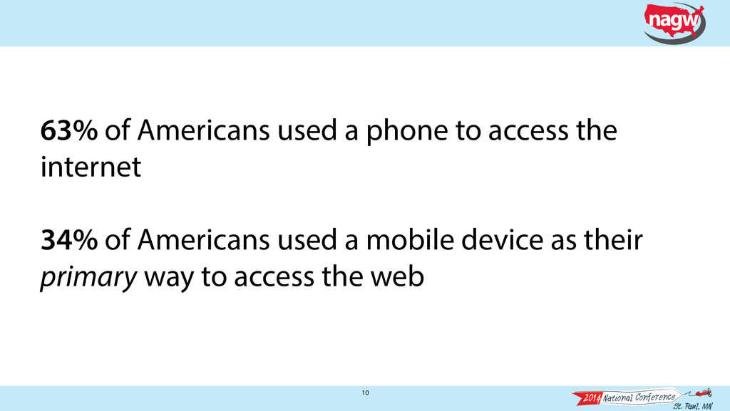 10 63% of Americans used a phone to access the ...
