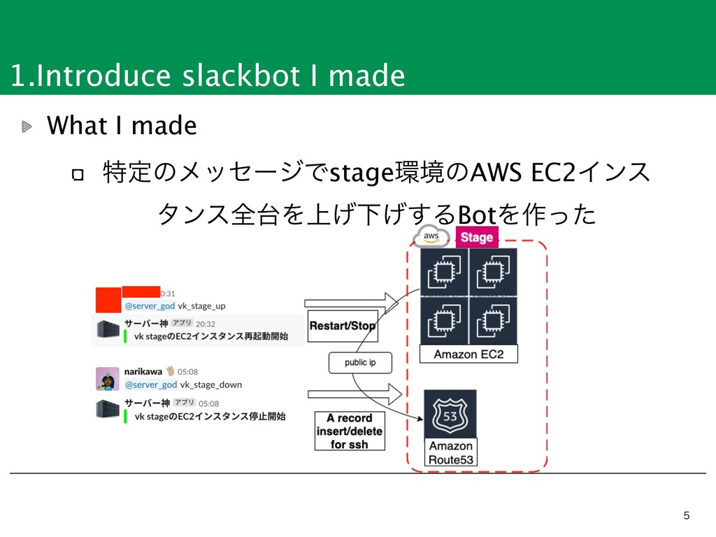 1.Introduce slackbot I made   ಛఆͷϝοηʔδͰstage؀...