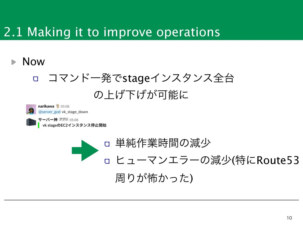 2.1 Making it to improve operations   Now ίϚ...