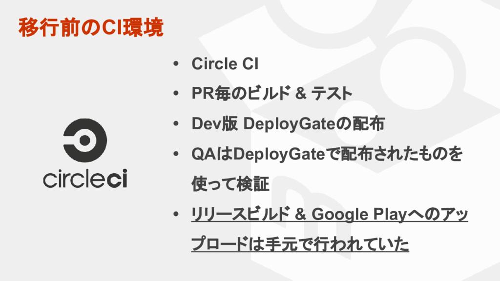 移行前のCI環境 • Circle CI • PR毎のビルド & テスト • Dev版 Dep...