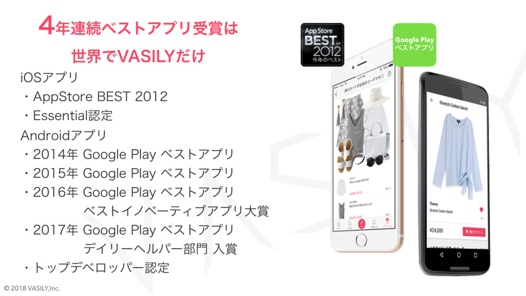 "Google Play ϕετΞϓϦ J04ΞϓϦ ɾ""QQ4UPSF#&45..."
