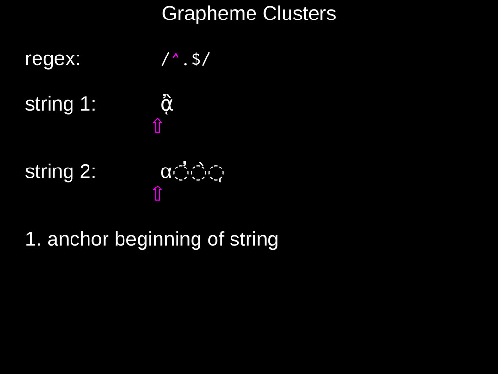 Grapheme Clusters regex: /^.$/ string 1: ᾂ ⇧ st...