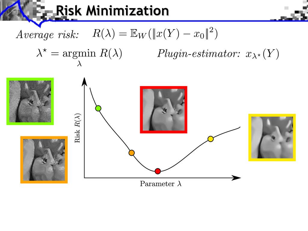 ? = argmin R( ) Plugin-estimator: x ? ( Y ) Ris...