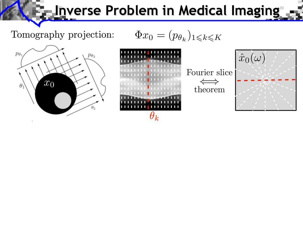 () Fourier slice theorem x0 = ( p✓k )16k6K Inve...