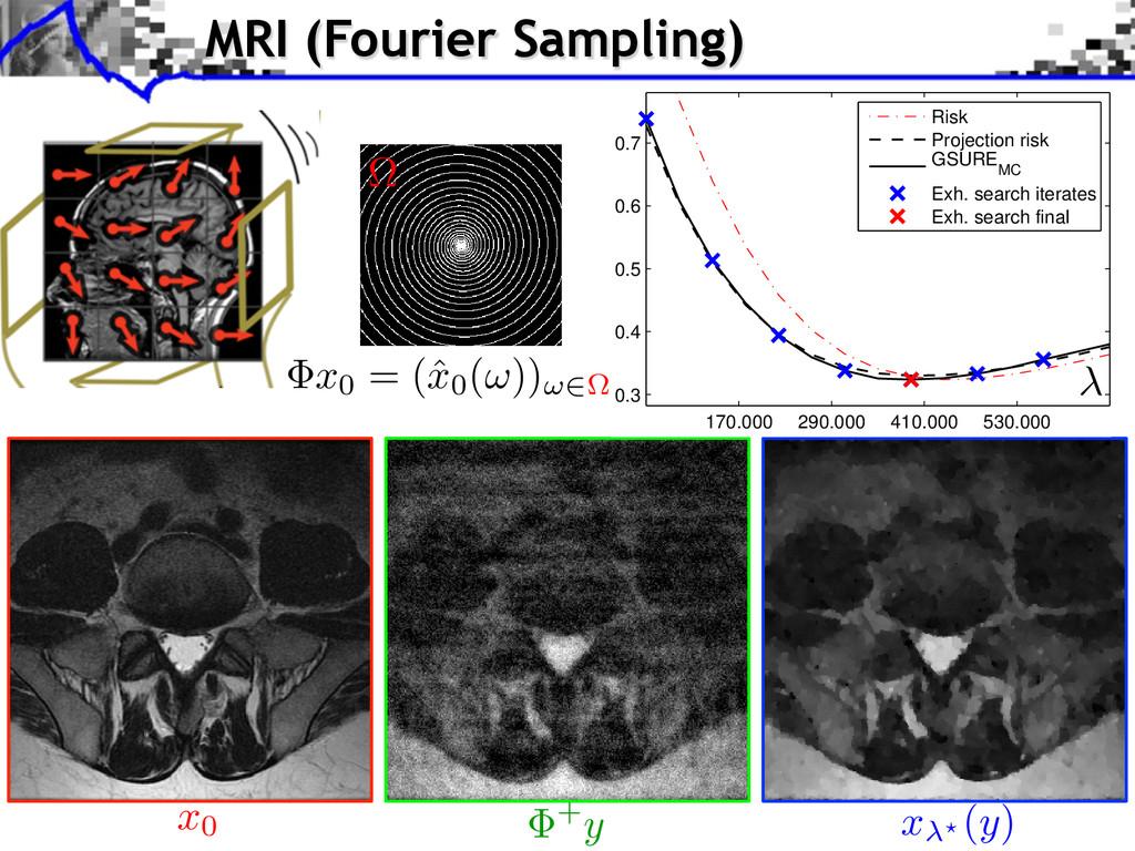 MRI (Fourier Sampling) 170.000 290.000 410.000 ...