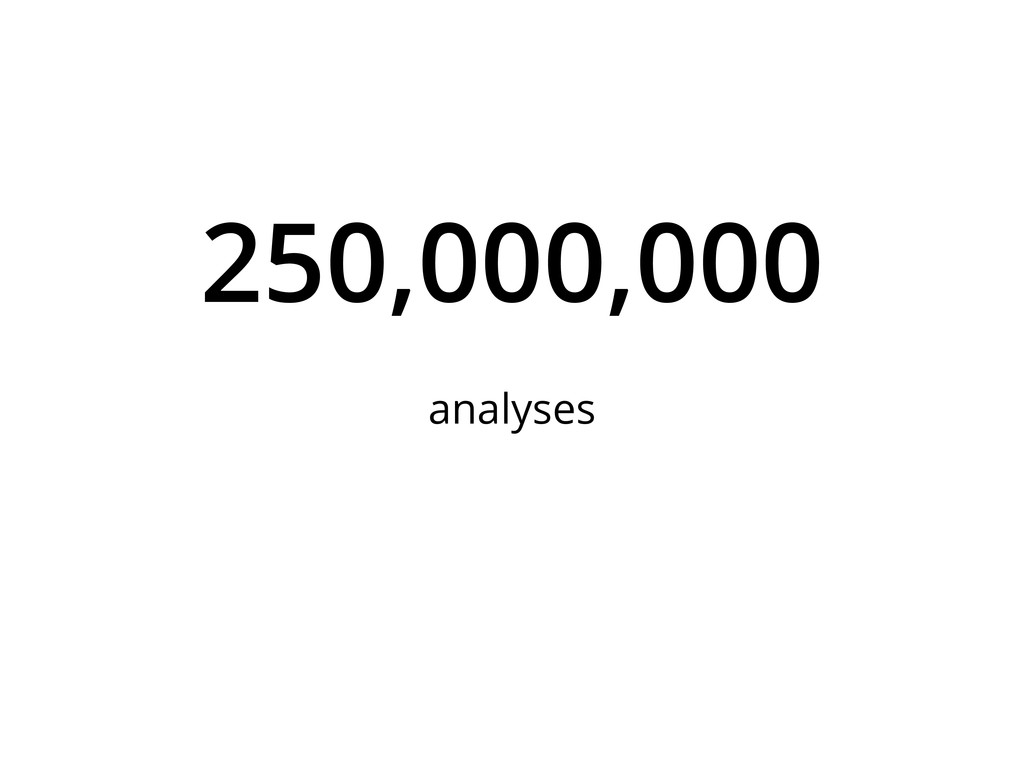 250,000,000 analyses