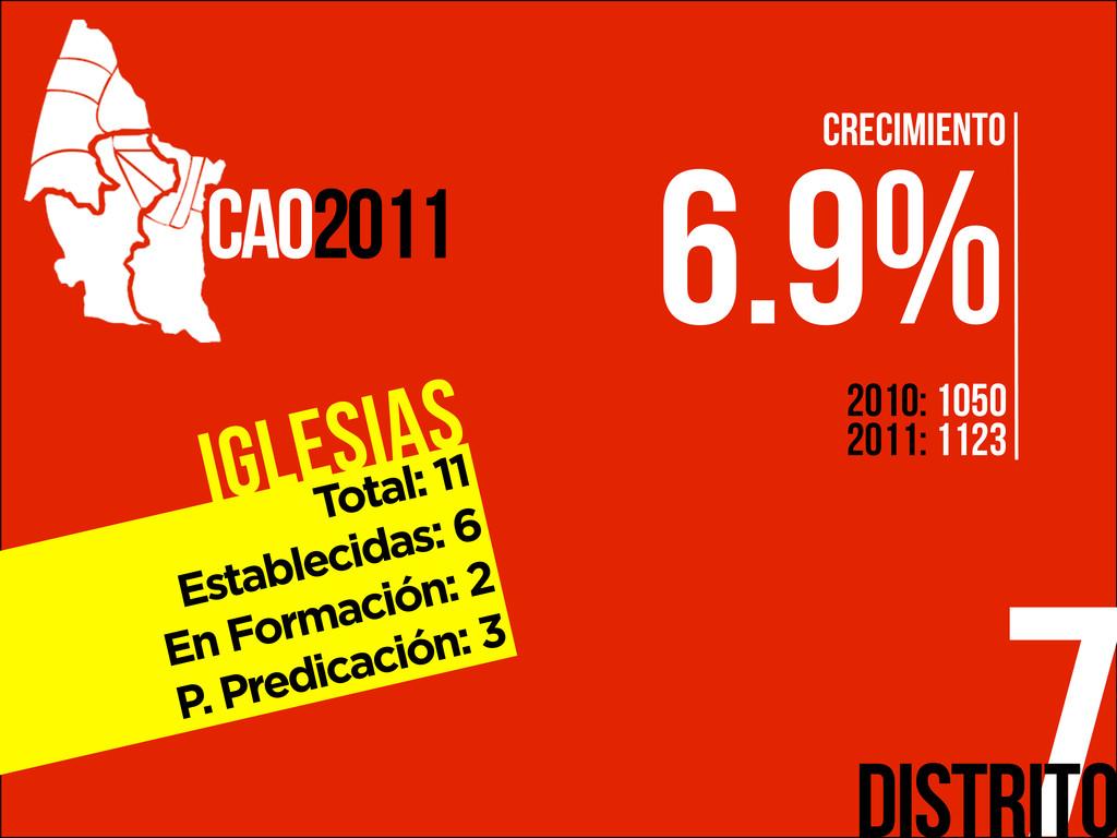 Iglesias 7 CAO2011 Distrito Total: 11 Estableci...