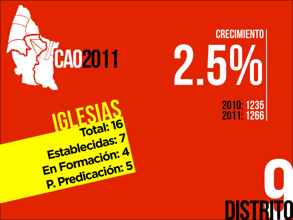 Iglesias 9 CAO2011 Distrito Total: 16 Estableci...