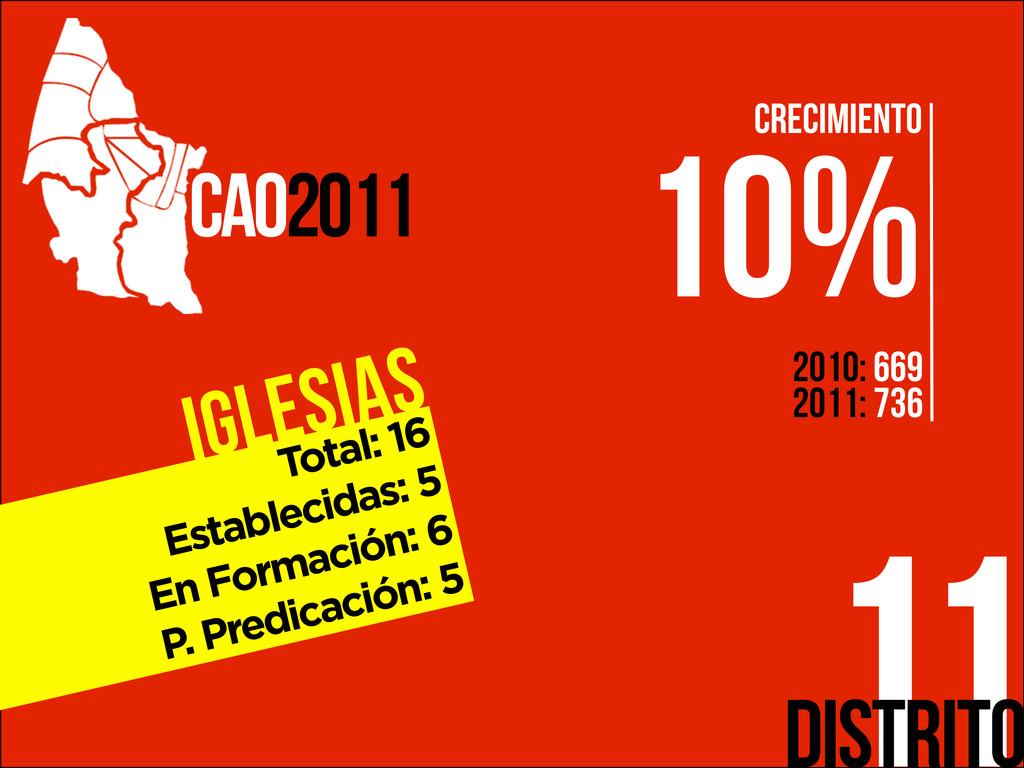 Iglesias 11 CAO2011 Distrito Total: 16 Establec...