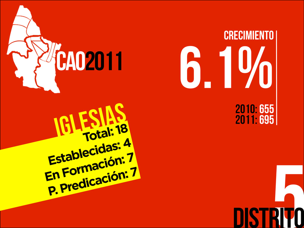 Iglesias 5 CAO2011 Distrito Total: 18 Estableci...