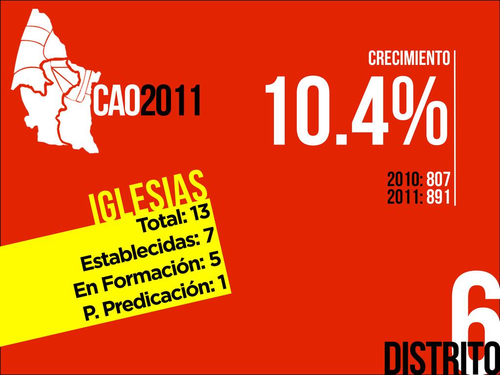 Iglesias 6 CAO2011 Distrito Total: 13 Estableci...
