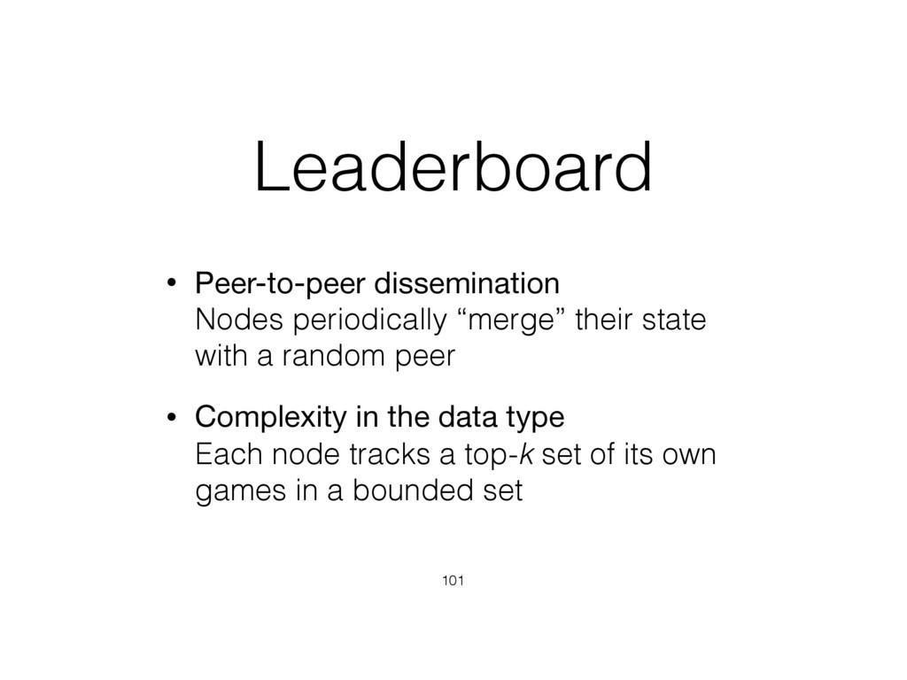 Leaderboard • Peer-to-peer dissemination Nodes...