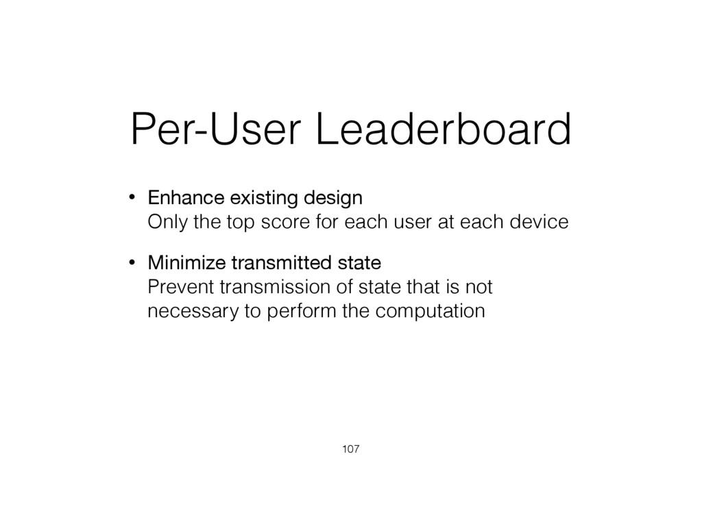 Per-User Leaderboard • Enhance existing design...