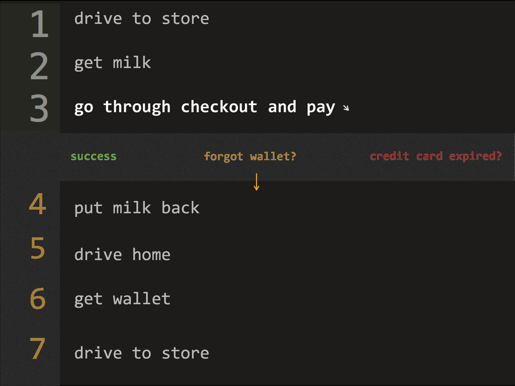 drive to store get milk go through...