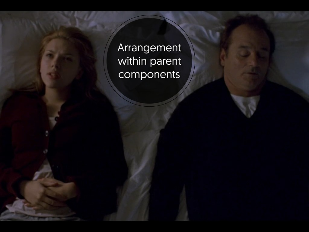Arrangement within parent components