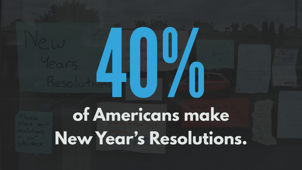 40% of Americans make New Year's Resolutions.
