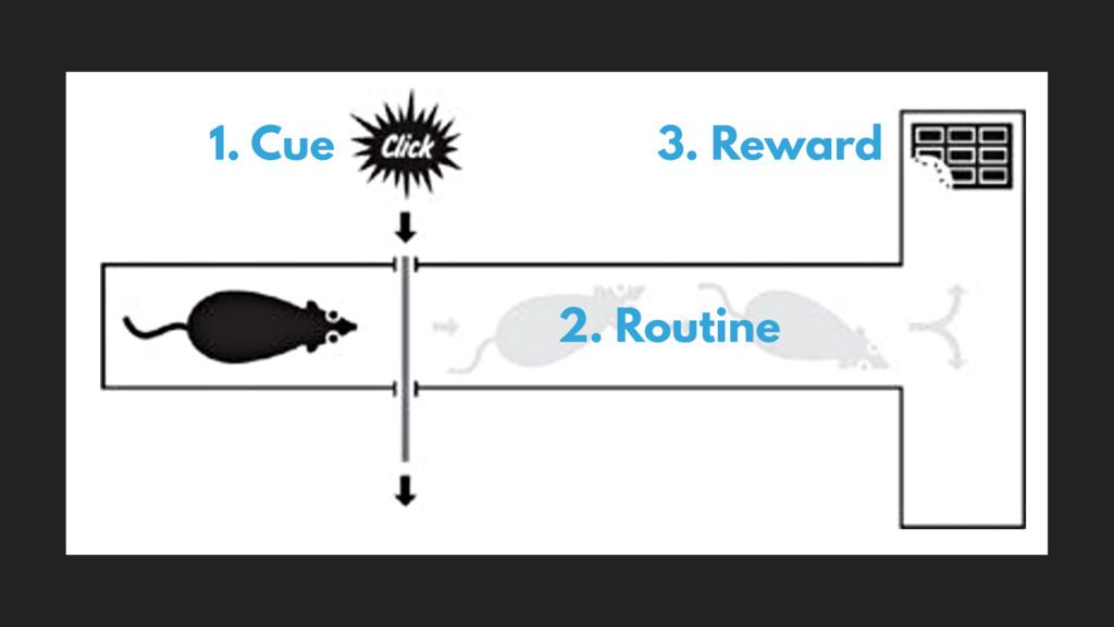 1. Cue 2. Routine 3. Reward