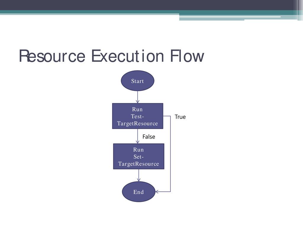 Resource Execution Flow Start Run Test- TargetR...