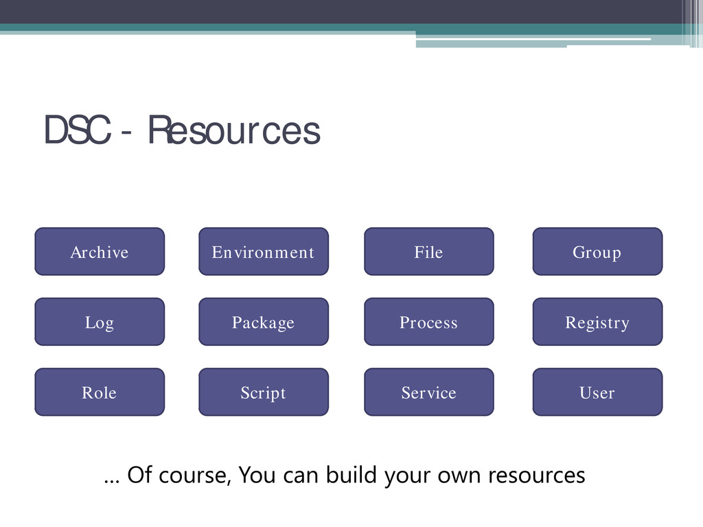 DSC - Resources Archive Environment File Group ...
