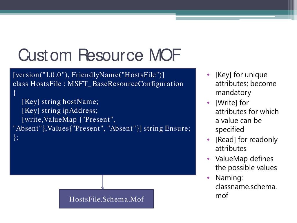 "Custom Resource MOF [version(""1.0.0""), Friendly..."