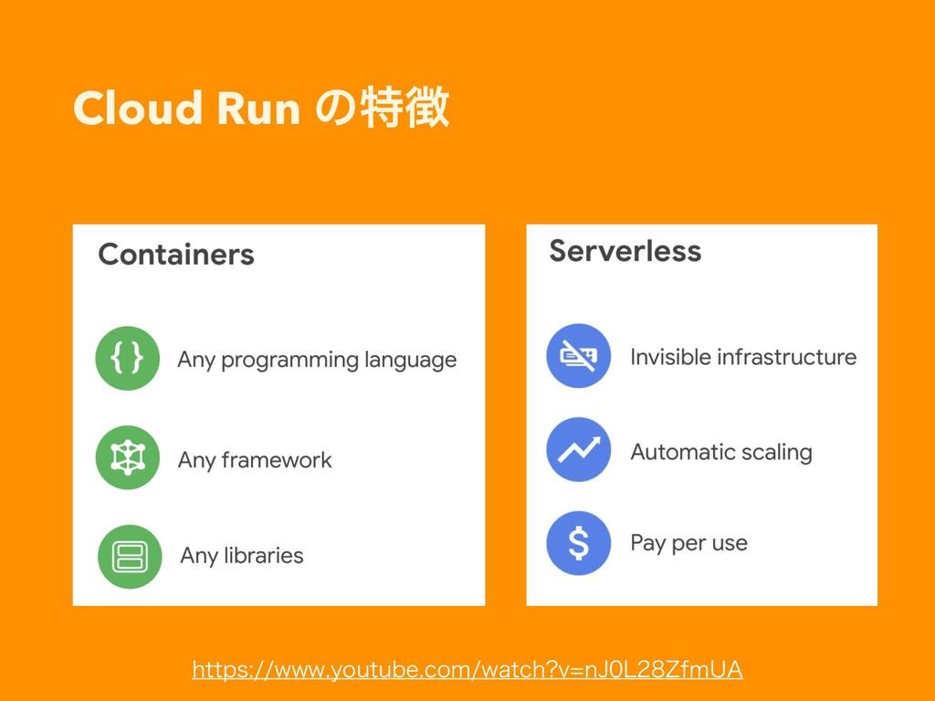 Cloud Run ͷಛ IUUQTXXXZPVUVCFDPNXBUDI WO...