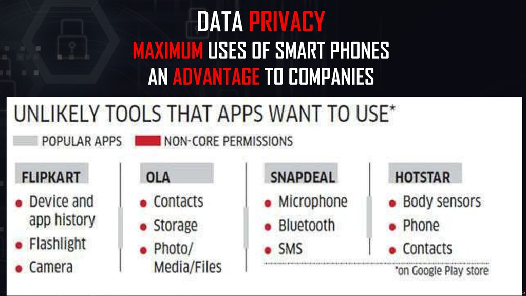DATA PRIVACY MAXIMUM USES OF SMART PHONES AN AD...