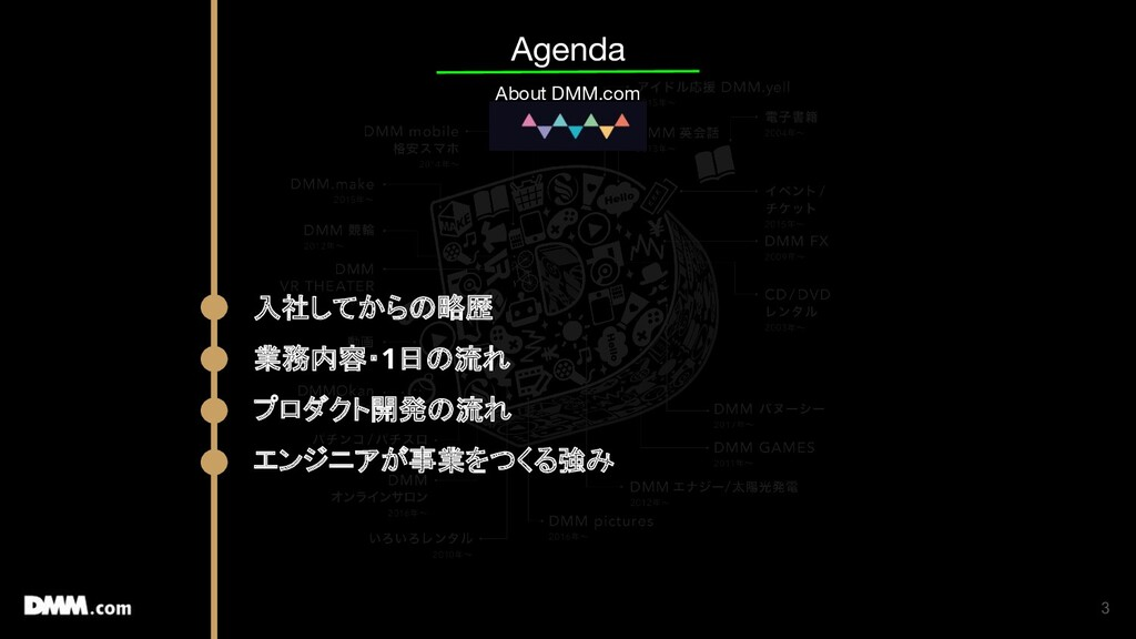 3 Agenda About DMM.com 入社してからの略歴 業務内容・1日の流れ プロダ...