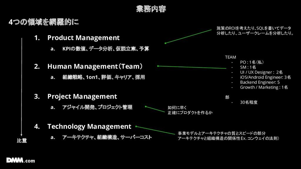 業務内容 1. Product Management a. KPIの数値、データ分析、仮説立案...