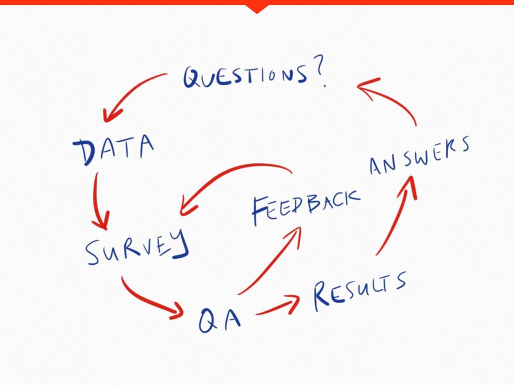 field data automation ✦ ✦ fulcrumapp.com/iaao Fe...