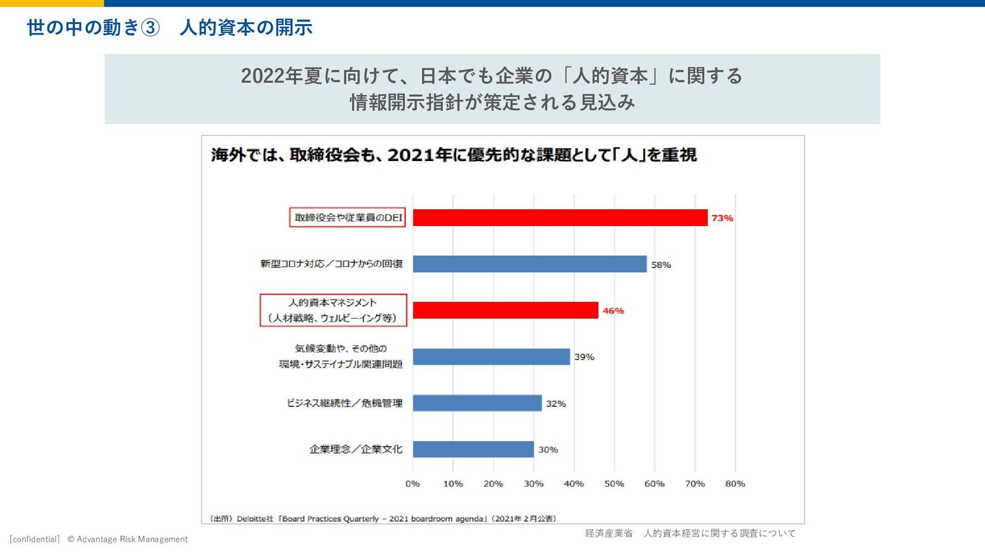 Page 26 2020 Advantage Risk Management © 研修制度