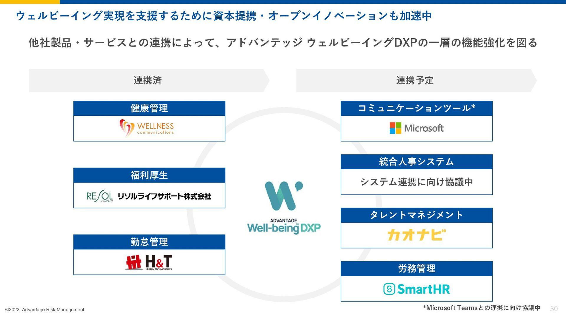 Page 30 2020 Advantage Risk Management © 職種別紹介(...