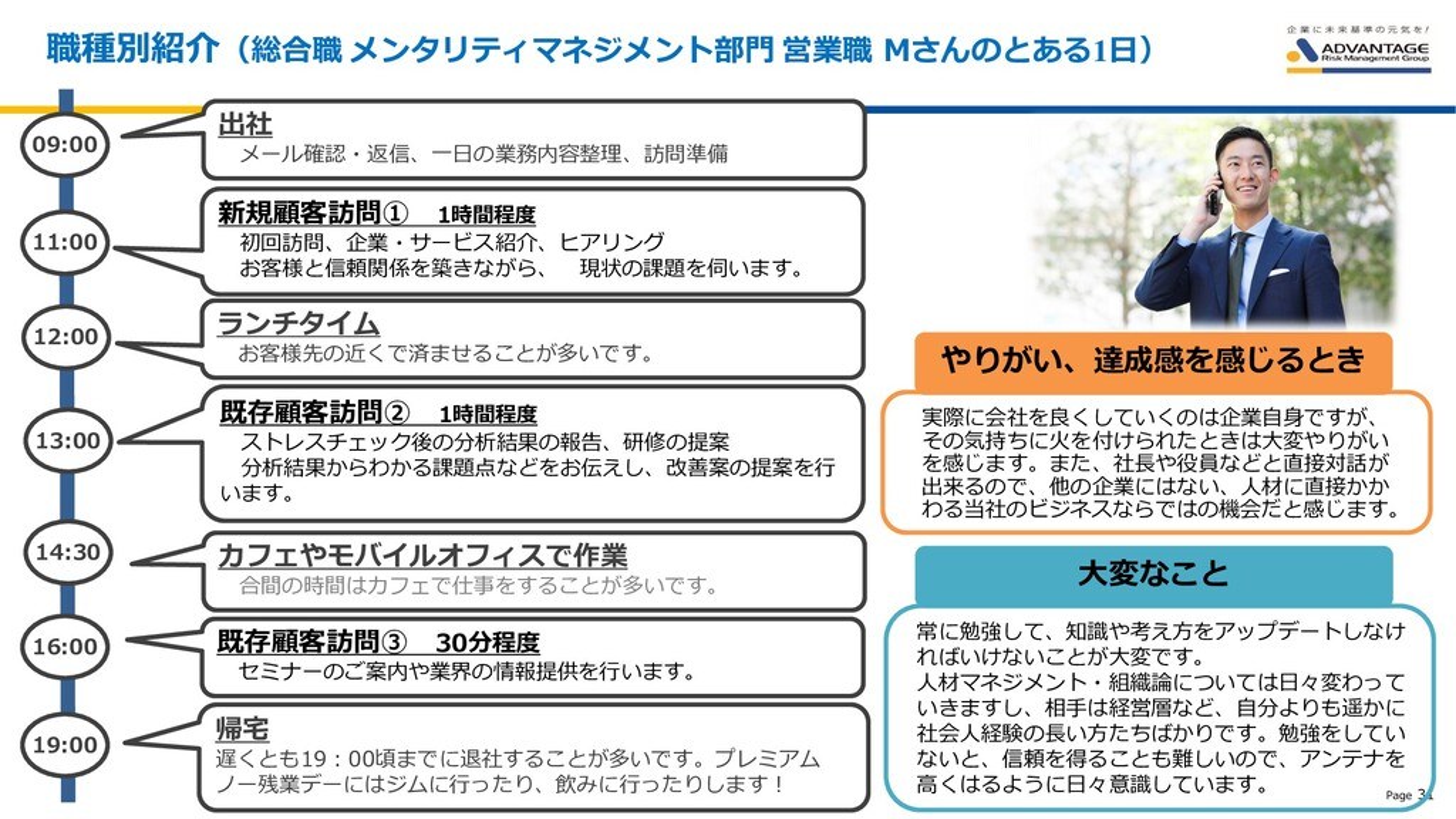 Page 31 2020 Advantage Risk Management © 職種別紹介(...