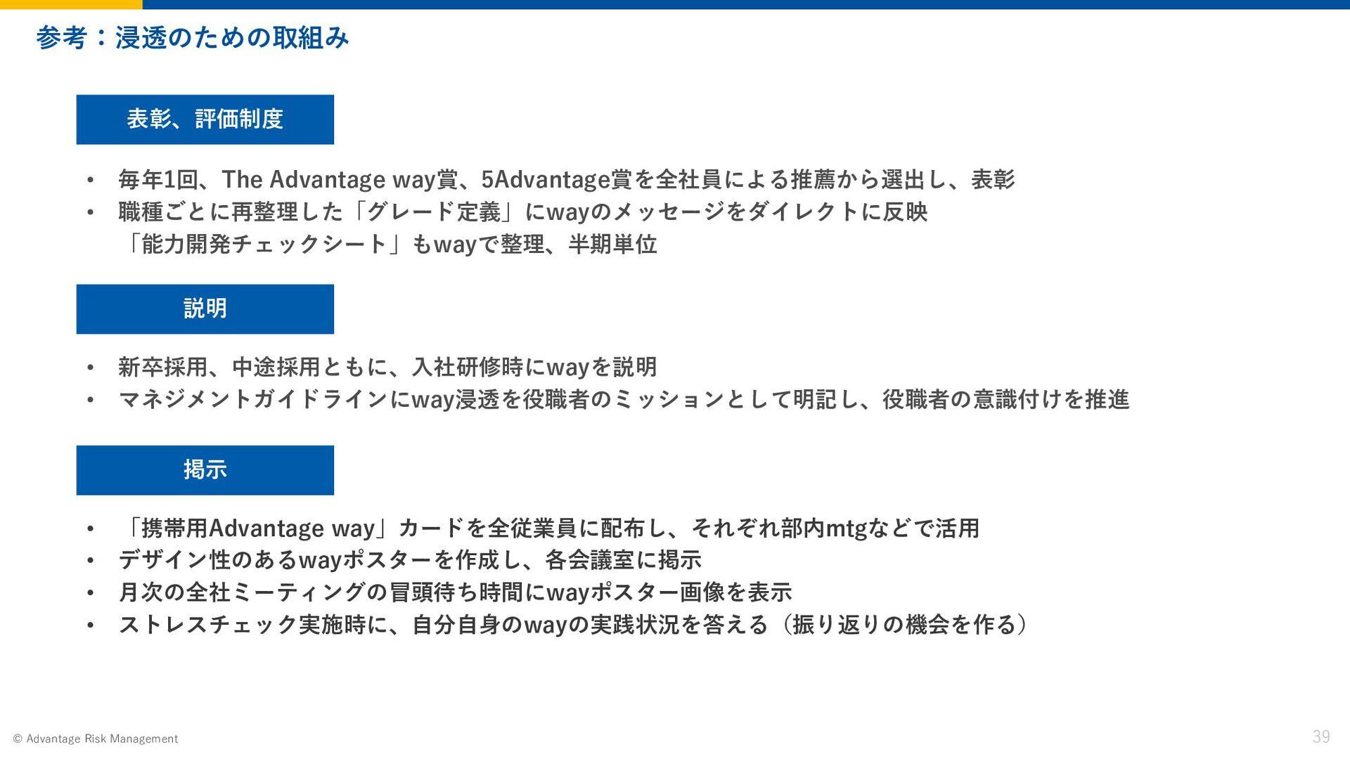 Page 39 2020 Advantage Risk Management © よくあるQ&...